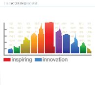inspiring_innovation.png